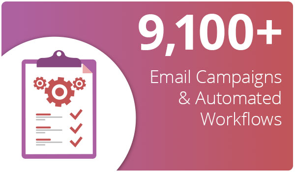 Email Campaigns & Automated Workflow