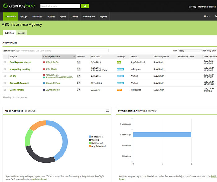 AgencyBloc agency management system