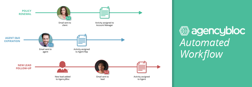Introducing Automated Workflow for Insurance Agencies