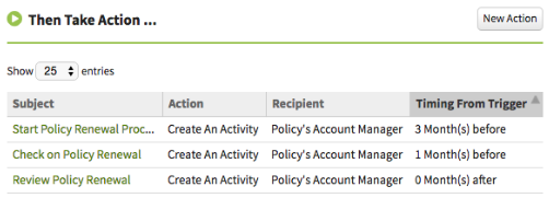 AgencyBloc Group Policy Renewal Automated Workflow Actions