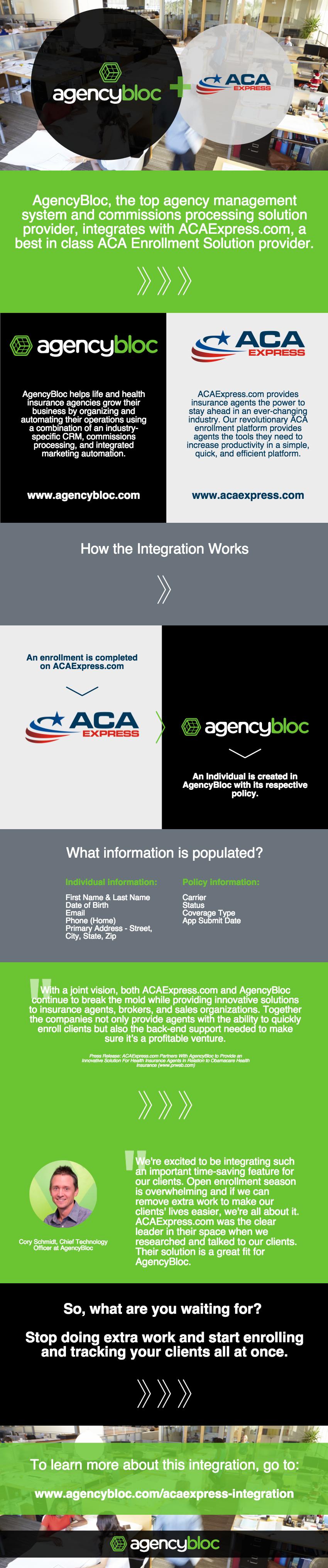 AgencyBloc & ACAExpress.com integration