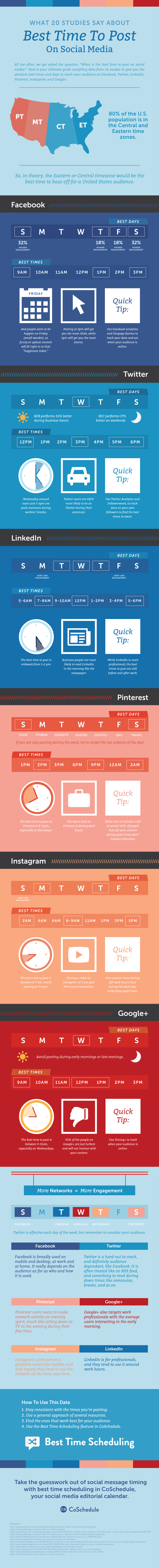 CoSchedule Infographic: Best Times to Post on Social Media