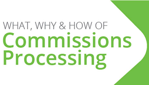 [Infographic] What, Why, and How of Commissions Processing