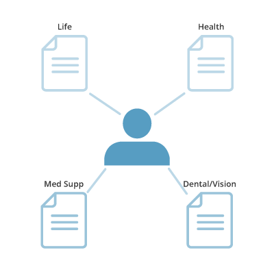 Contact-Based AMS