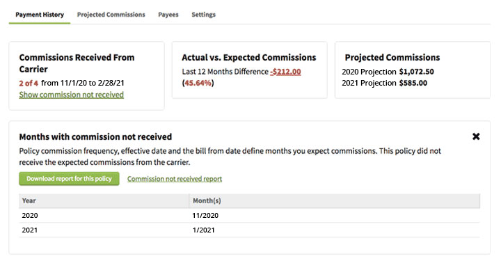 Actual vs. Expected Commission Projections in AgencyBloc