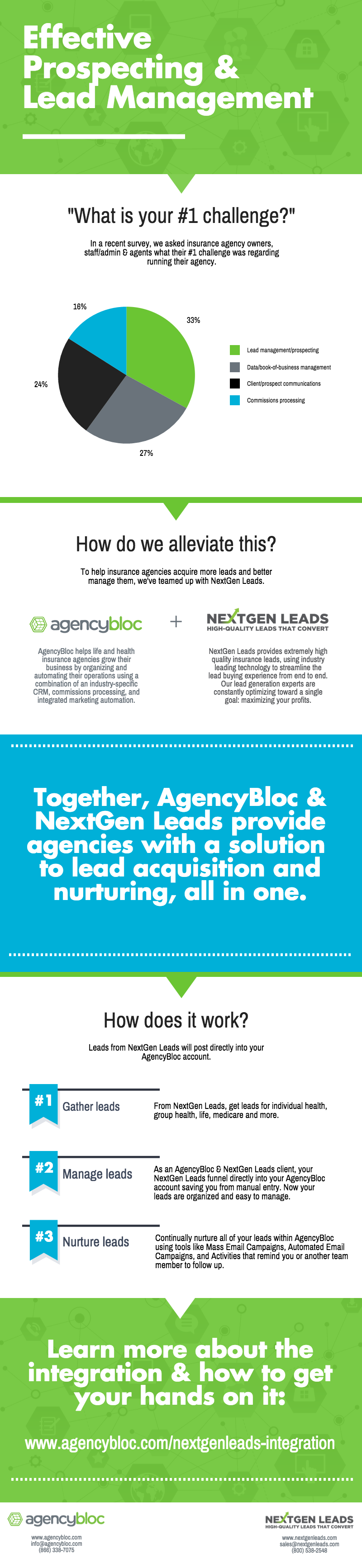 AgencyBloc and NextGen Leads