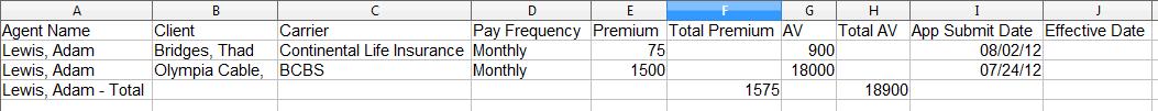 AgencyBloc Export