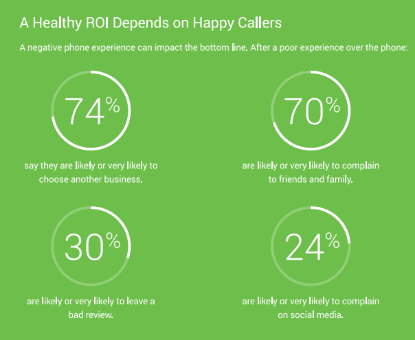 Call experience matters for insurance