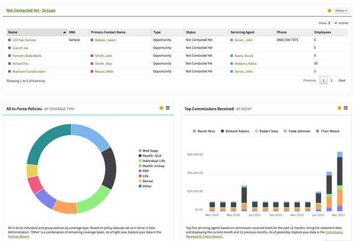 Agency management system dashboard