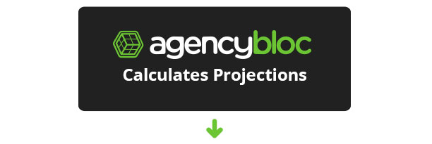 AgencyBloc Calculates Projections