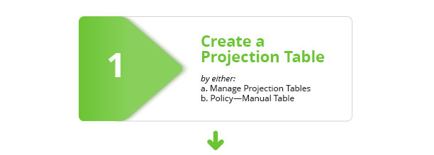 Step 1: Create a Projection Table