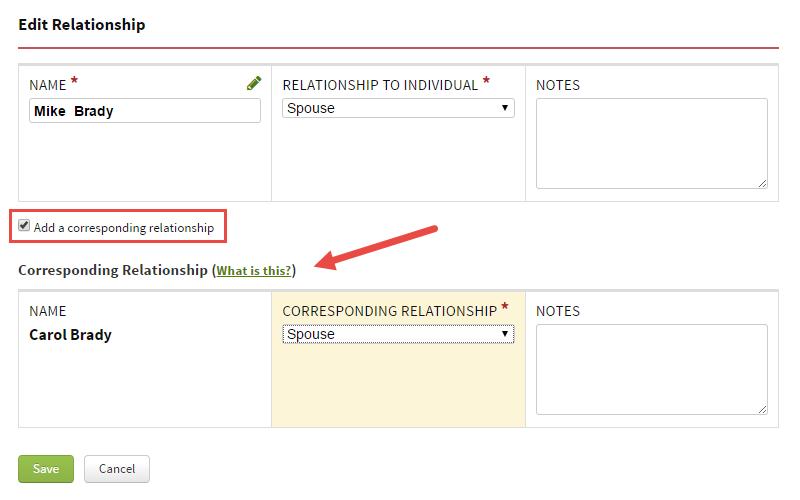 Corresponding Relationship