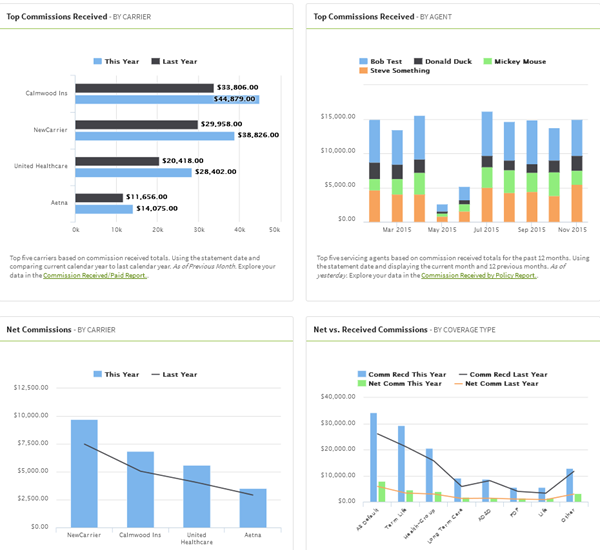 AgencyBloc Commission Dashboard
