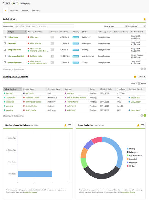 AgencyBloc Service & Support Dashboard