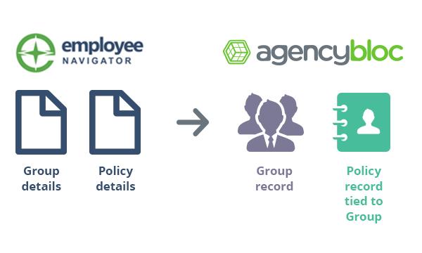Employee Navigator -> AgencyBloc